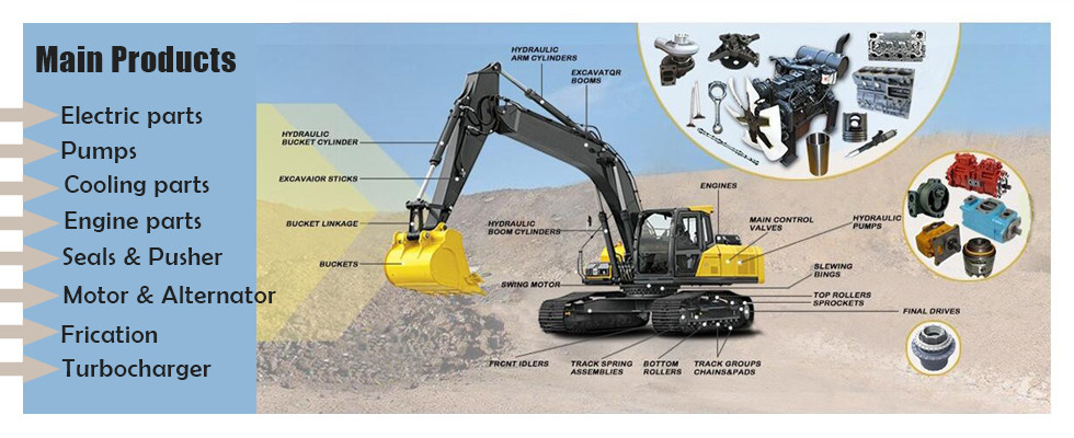 China best Excavator Machine Parts on sales